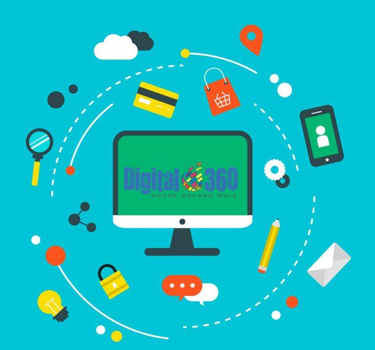 công cụ marketing tìm kiếm khách hàng bất động sản